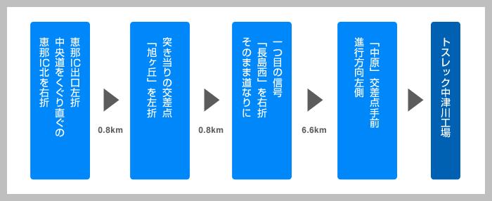 nakatsugawa_02